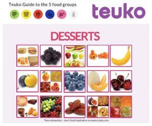 Teuko lunch box