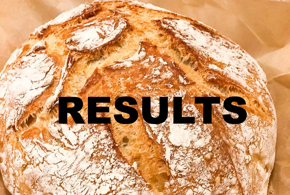 Best looking breads – And the winners are…