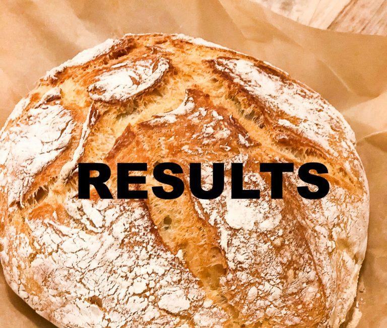 bread results