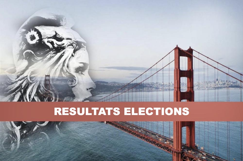 Résultats : Elections des Conseillers des Français de l'Etranger
